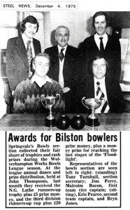 Awards for Bowlers